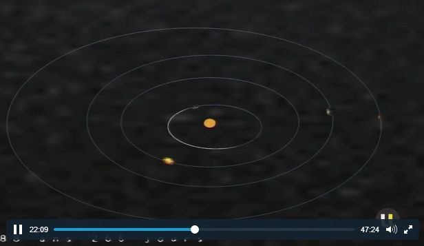 gravité1
